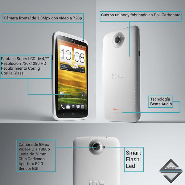 Principal HTC One X