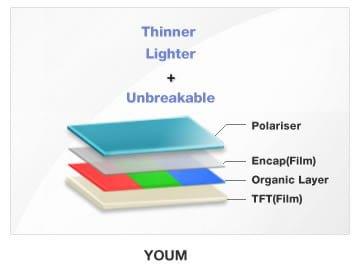 youm-flexible-amoled 1