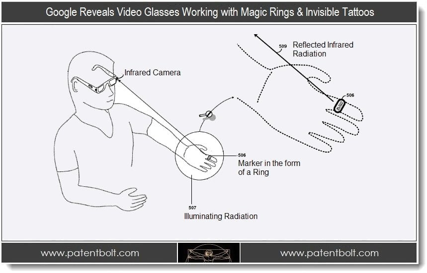 Google Project glass 1