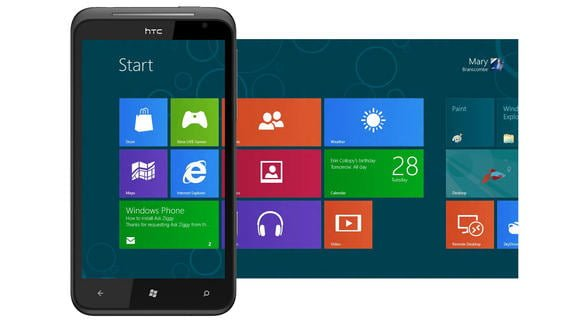 HTC-Zenith