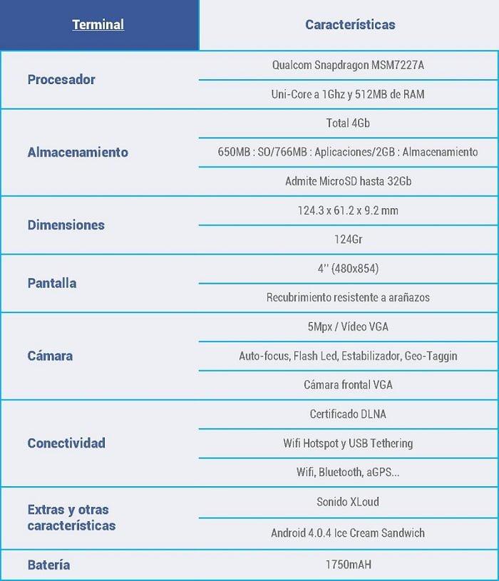 Tabla-caracteristicas-Xperia-J