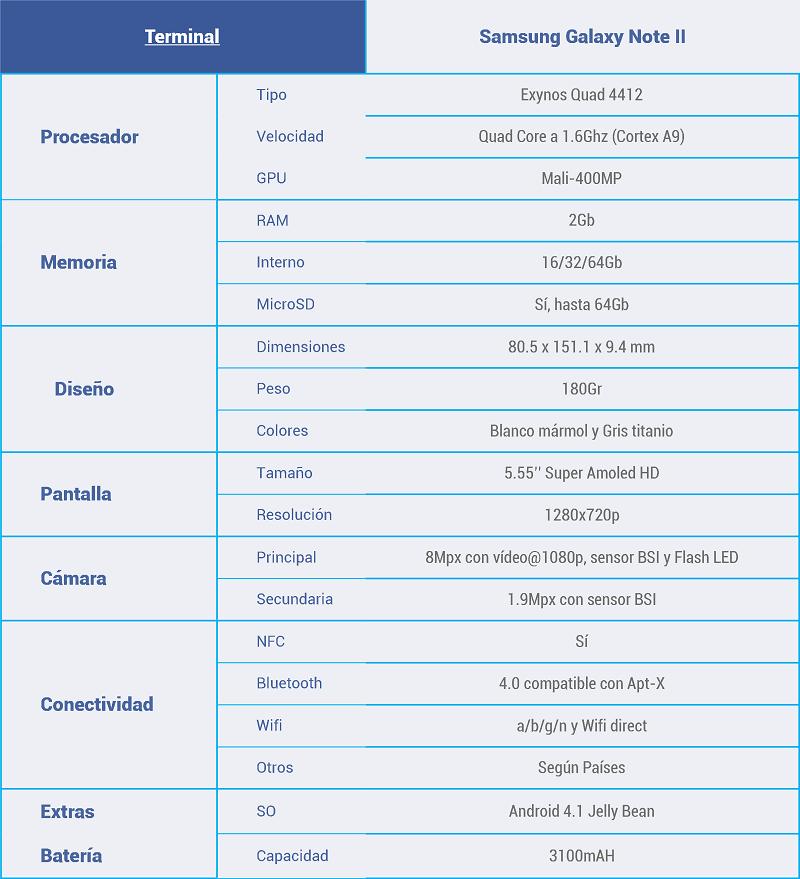 Tabla-Galaxy-Note-2-pequeño