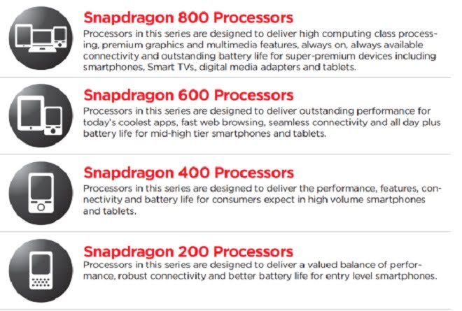 Snapdragon-800-600-400-200-1