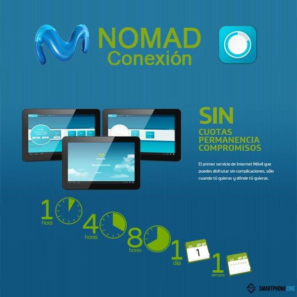 Nomad-conexión