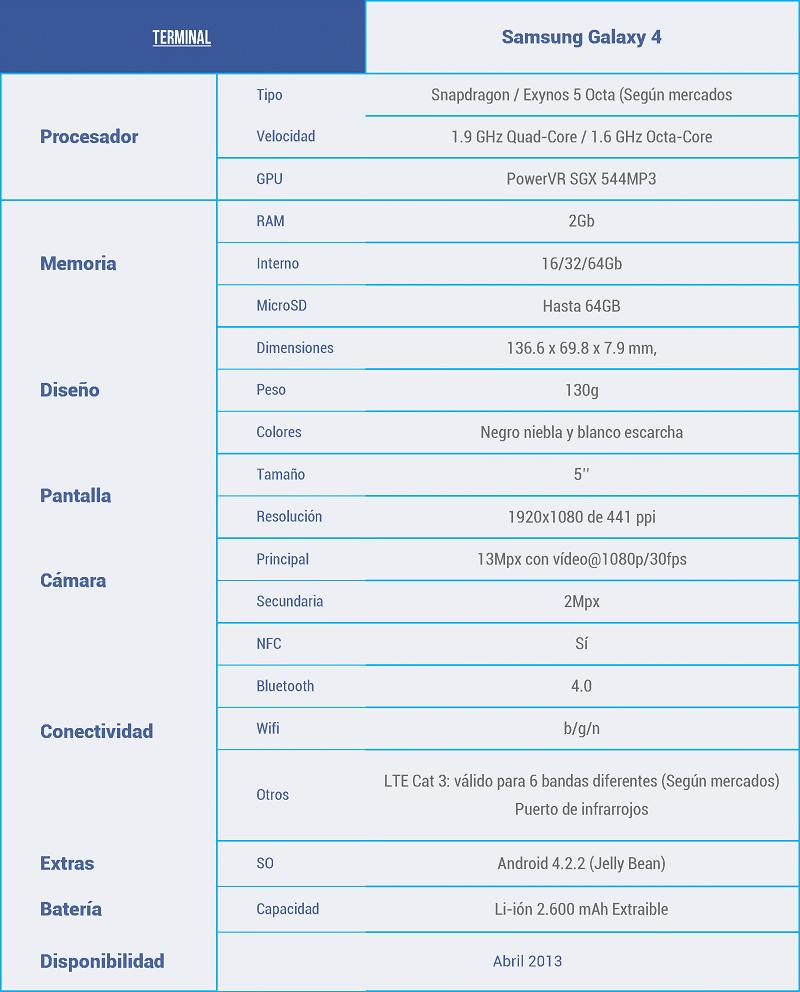 Caracteristicas-galaxy-s4-p