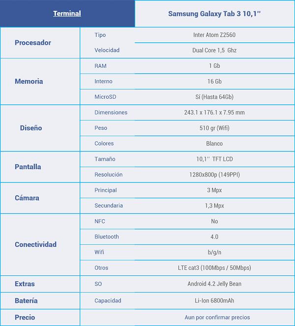 Tabla-Samsung-Galaxy-tab-3-10