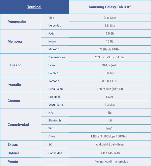 Tabla-Samsung-Galaxy-tab-3-8