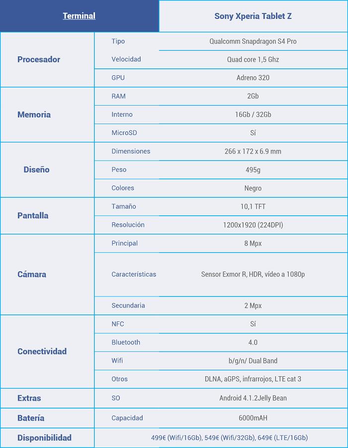 Características-Xperia-Tablet-Z