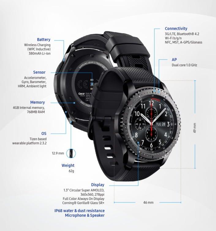 Gear S3 especificaciones técnicas