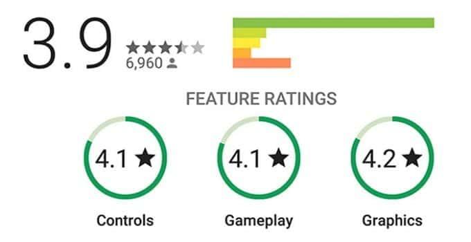 reviews google play juegos