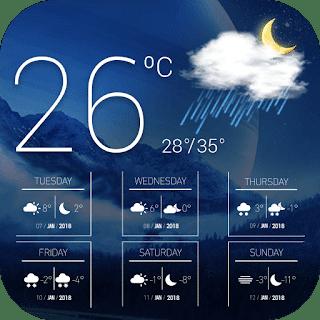 La aplicación de previsión meteorológica todo en uno