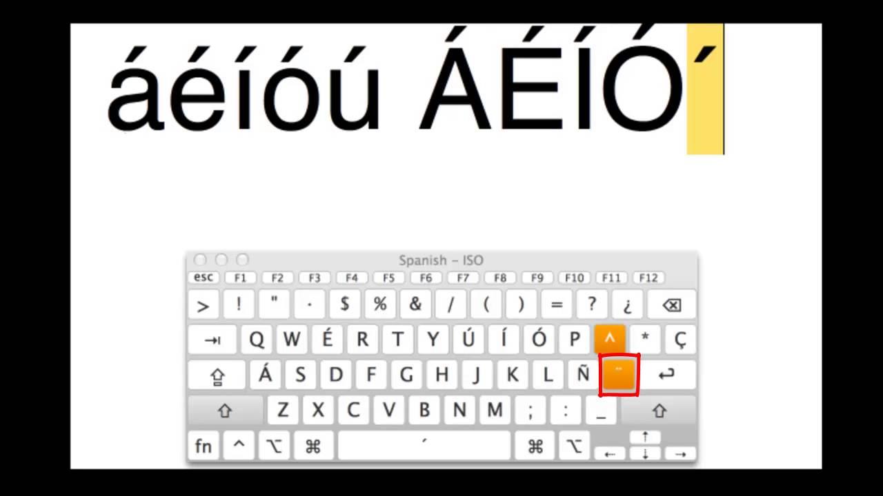 ¿Cómo escribir acentos en Mac?